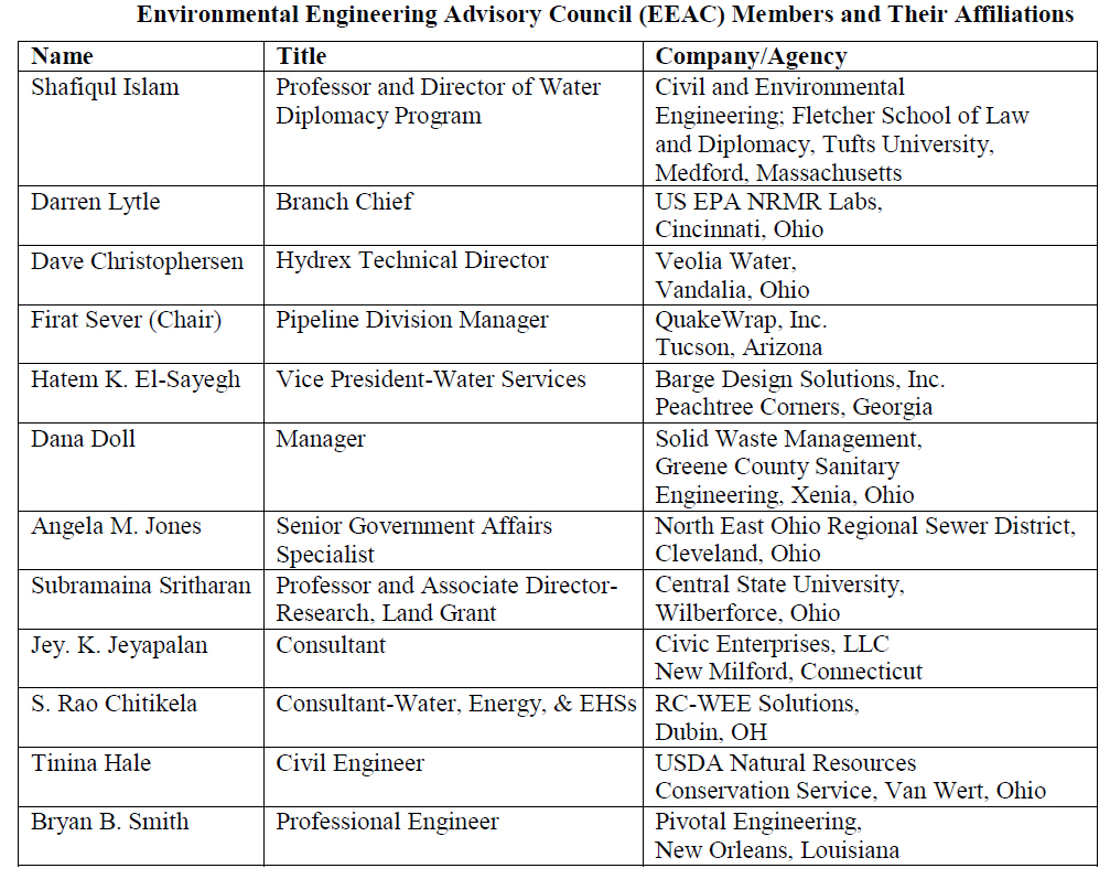Environmental Engineering Advisory Council (EEAC) Members and Their Affiliations. Shafiqul Islam, Professor and Directory of Water Diplomacy Program, Civil and Environmental Engineering: Fletcher School of Law and Diplomacy, Tufts University, Medford, Massachusetts. Darren Lytle, Branch Chief, US EPA NRMR Labs, Cincinnati, Ohio. Dave Christophersen, Hydrex Technical Director, Veolia Water, Vandalia, Ohio. Firat Sever (Chair) Pipeline Division Manager, QuakeWrap Inc, Tucson, Arizona. Hatem K. El-Sayegh, Vice President, Water Services, Barge Design Solutions, Inc, Peachtree Corners, Georgia. Dana Doll, Manager, Solid Waste Management, Greene County Sanitary Engineering, Xenia Ohio. Angela M. Jones, Senior Government Affairs Specialist, North East Ohio Regional Sewer District, Cleveland, Ohio. Subramaina Sritharan, Professor and Associate Director Research, Land-Grant, Central State University, Wilberforce, Ohio. Jey. K. Jeyaplan, Consultant, Civic Enterprises LLC, New Milford, Connecticut. S. Rao Chilkela, Consultant-Water Energy and EHSs, RC-WEE Solutions, Dublin, Ohio. Tinina Hale, Civil Engineer, USDA Natural Resources Conservation Service, Van Wert, Ohio. Byran B. Smith, Professional Engineer, Pivotal Engineering, New Orleans, Louisiana.